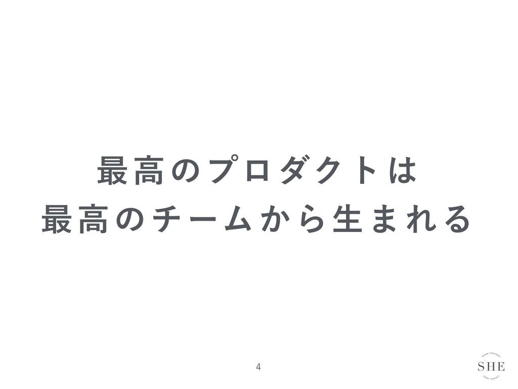 ࠷ߴͷϓϩμΫτ ࠷ߴͷνʔϜ͔Βੜ·ΕΔ