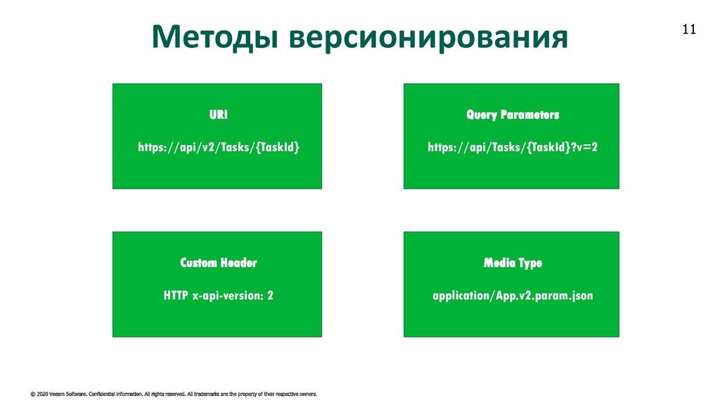 11 Методы версионирования https://api/v2/Tasks/...