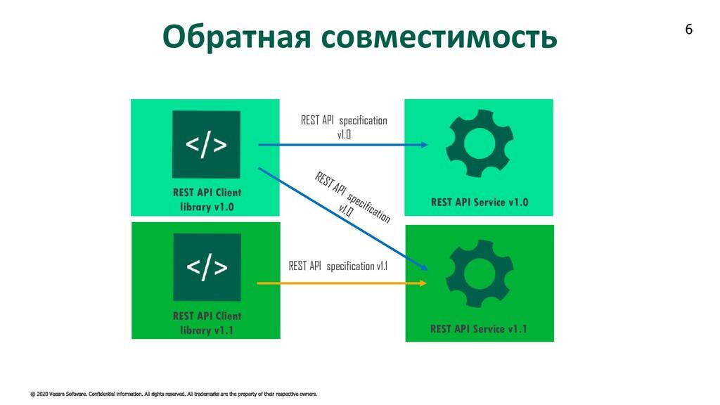 6 Обратная совместимость REST API Client librar...