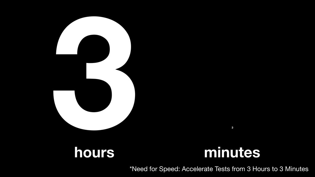 3 hours 3 minutes *Need for Speed: Accelerate T...
