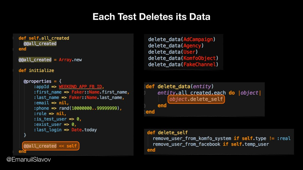Each Test Deletes its Data @EmanuilSlavov