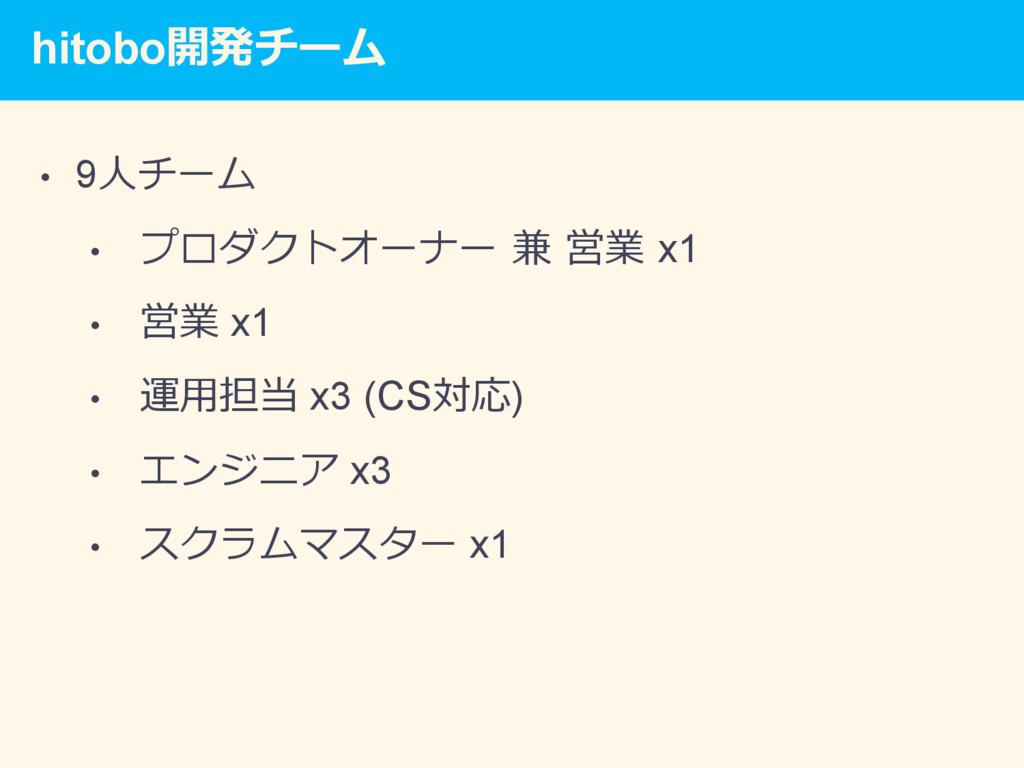 hitobo開発チーム • 9⼈チーム • プロダクトオーナー 兼 営業 x1 • 営業...