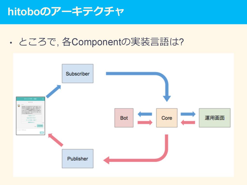 hitoboのアーキテクチャ • ところで, 各Componentの実装⾔語は?