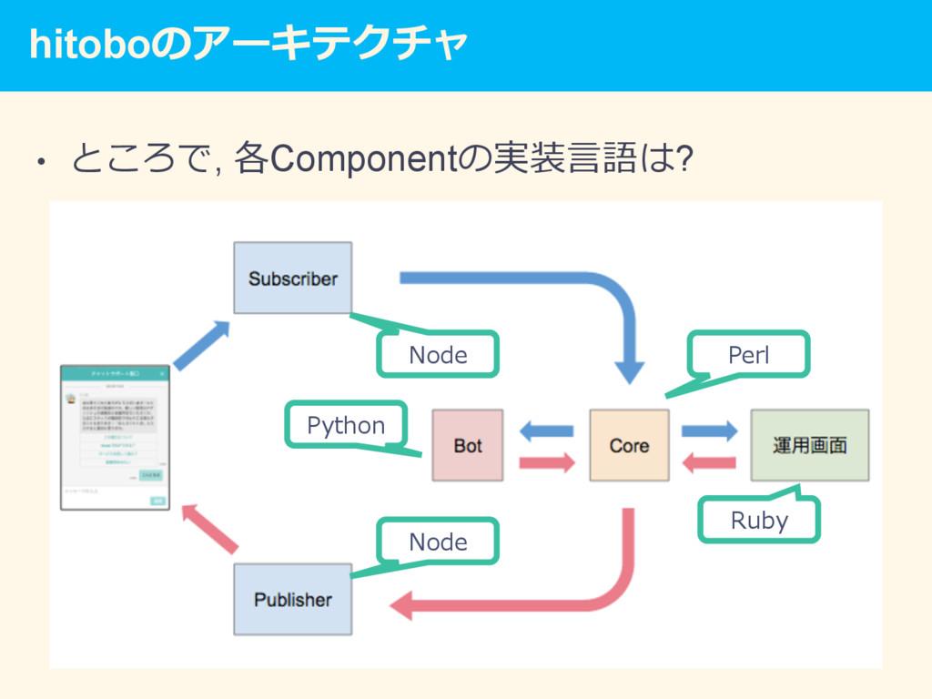 hitoboのアーキテクチャ • ところで, 各Componentの実装⾔語は? Node ...