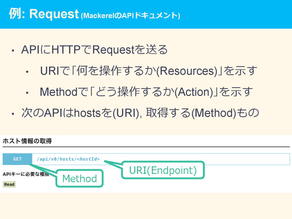 例: Request (MackerelのAPIドキュメント) • APIにHTTPでReq...