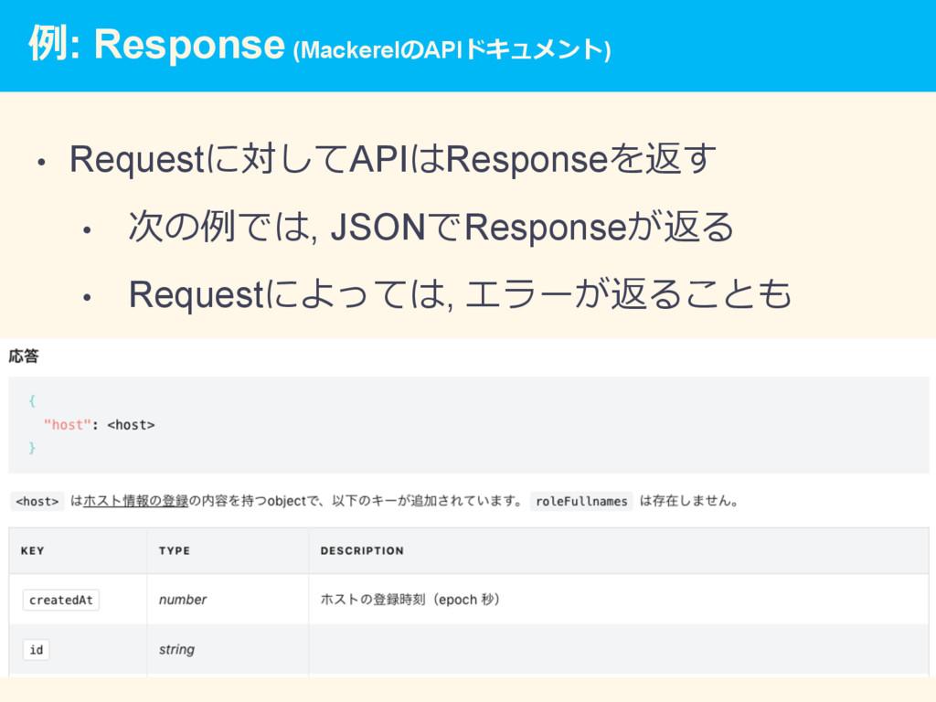 例: Response (MackerelのAPIドキュメント) • Requestに対して...