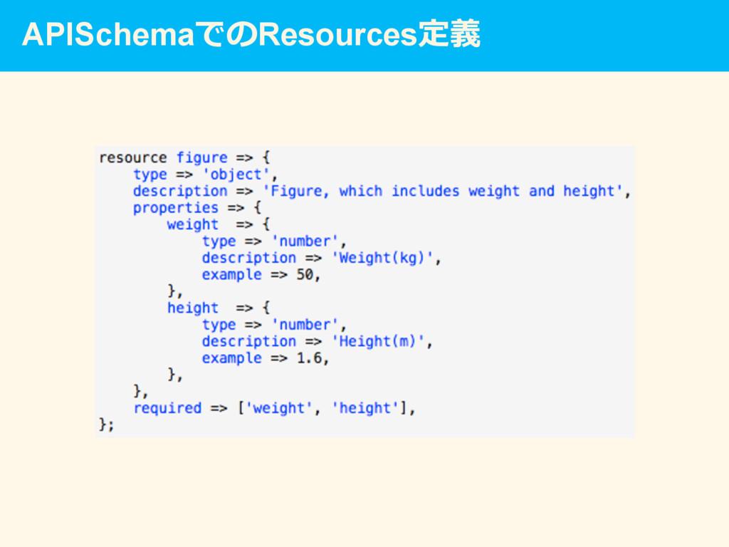 APISchemaでのResources定義