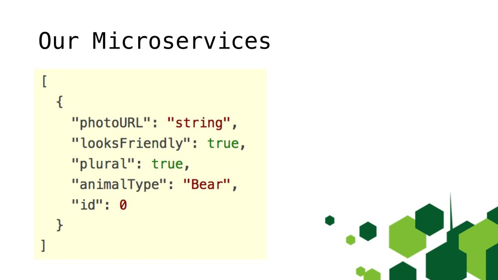 Our Microservices