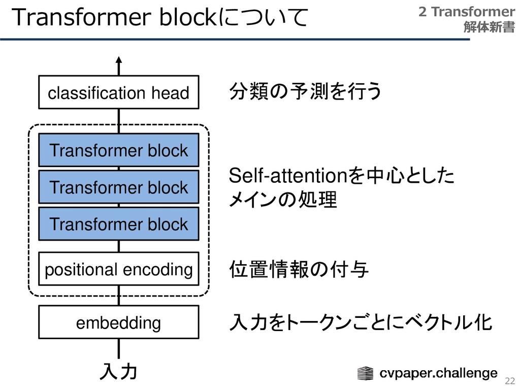 Transformer blockについて 22 2 Transformer 解体新書 Tra...