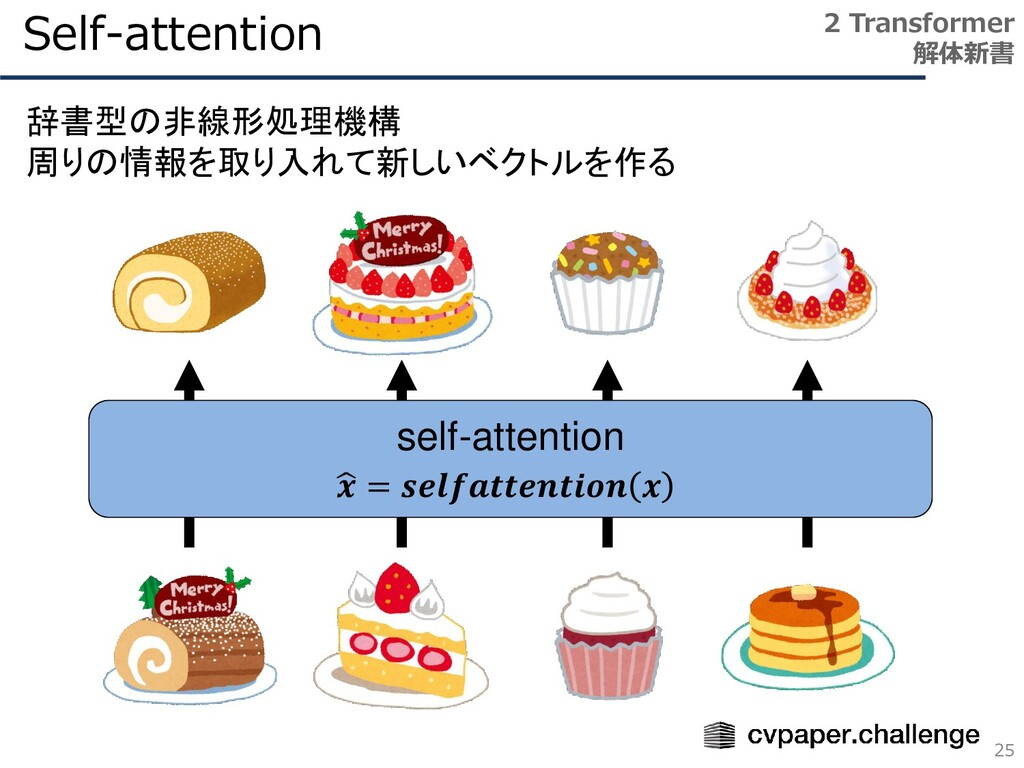Self-attention 25 2 Transformer 解体新書 辞書型の非線形処理機...