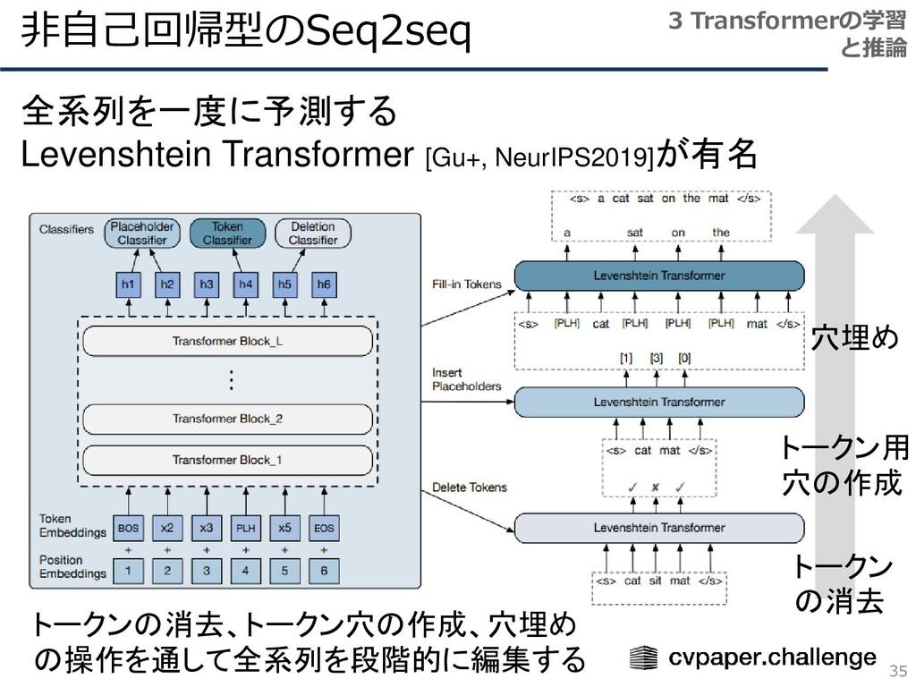 非自己回帰型のSeq2seq 35 3 Transformerの学習 と推論 全系列を一度に予...