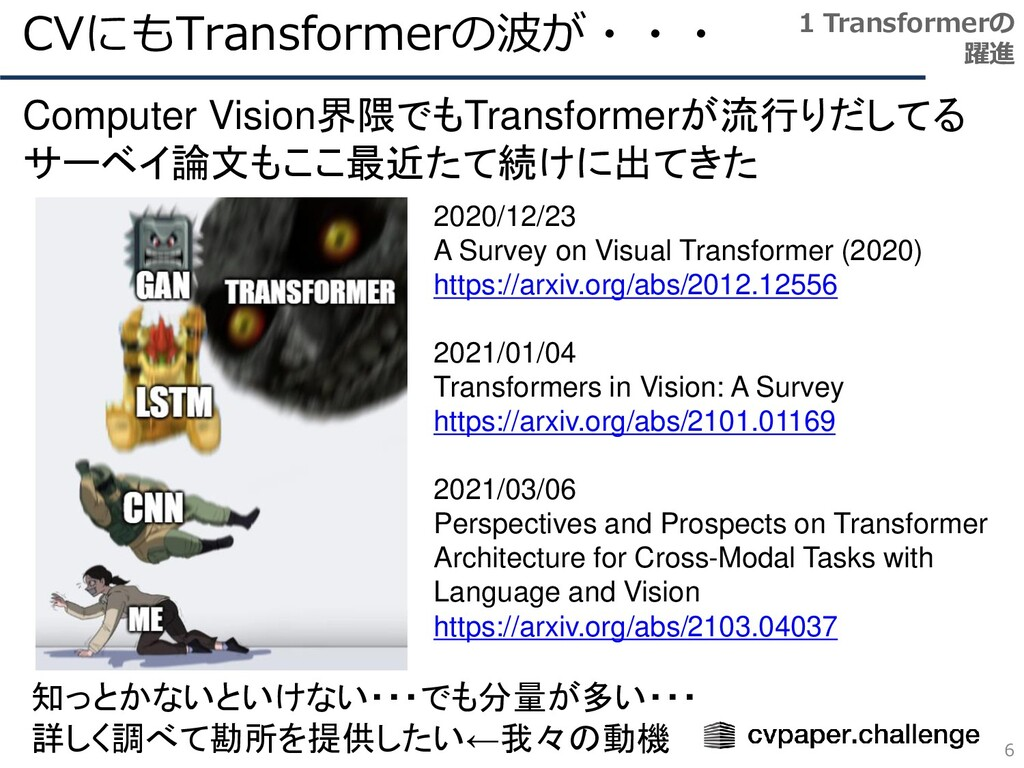 CVにもTransformerの波が・・・ 6 1 Transformerの 躍進 2020/...