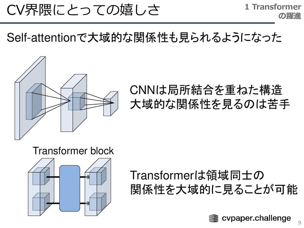 CV界隈にとっての嬉しさ 9 1 Transformer の躍進 CNNは局所結合を重ねた構造...