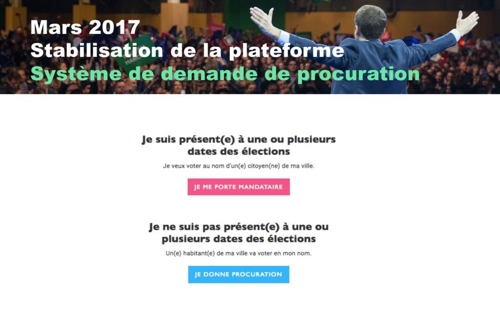 Mars 2017 Stabilisation de la plateforme Systèm...