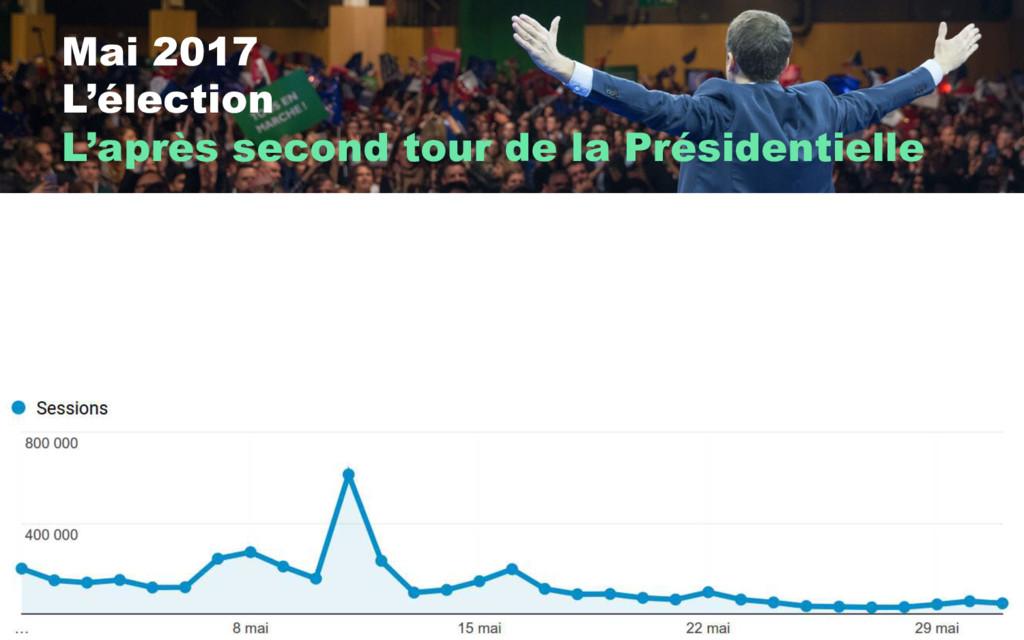 Mai 2017 L'élection L'après second tour de la P...