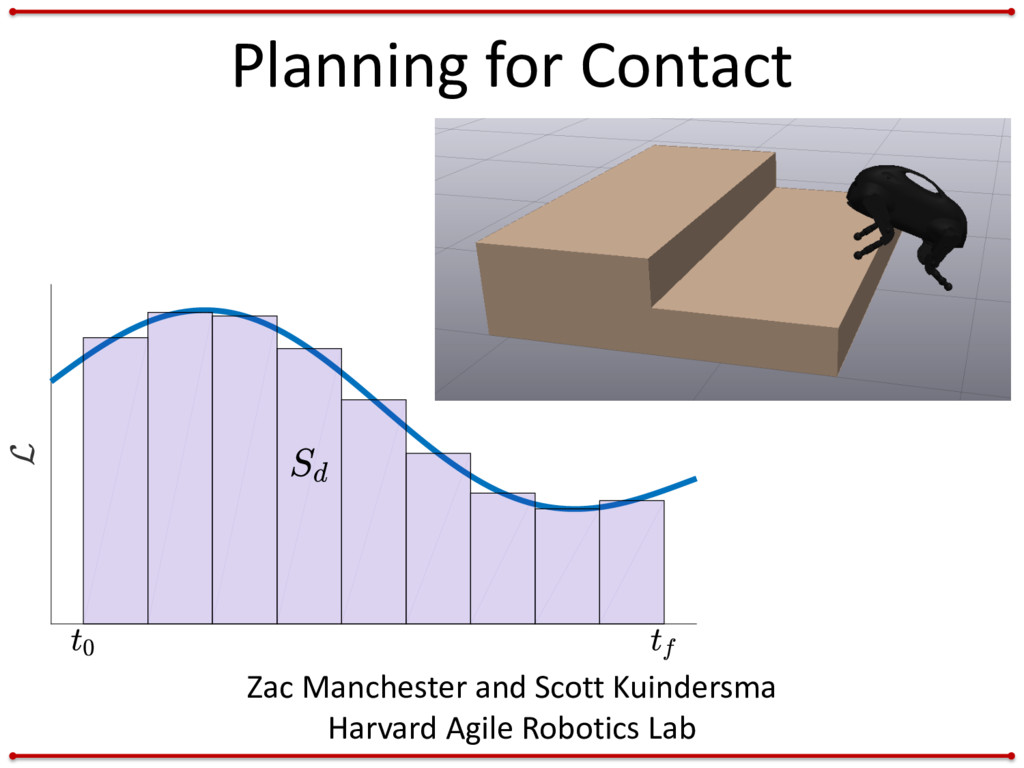 Planning for Contact Zac Manchester and Scott K...