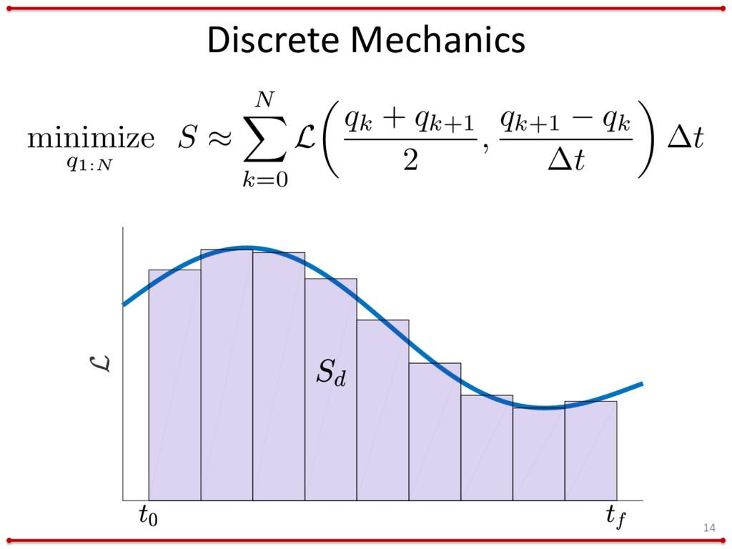 Discrete Mechanics 14 minimize q1:N S ⇡ N X k=0...