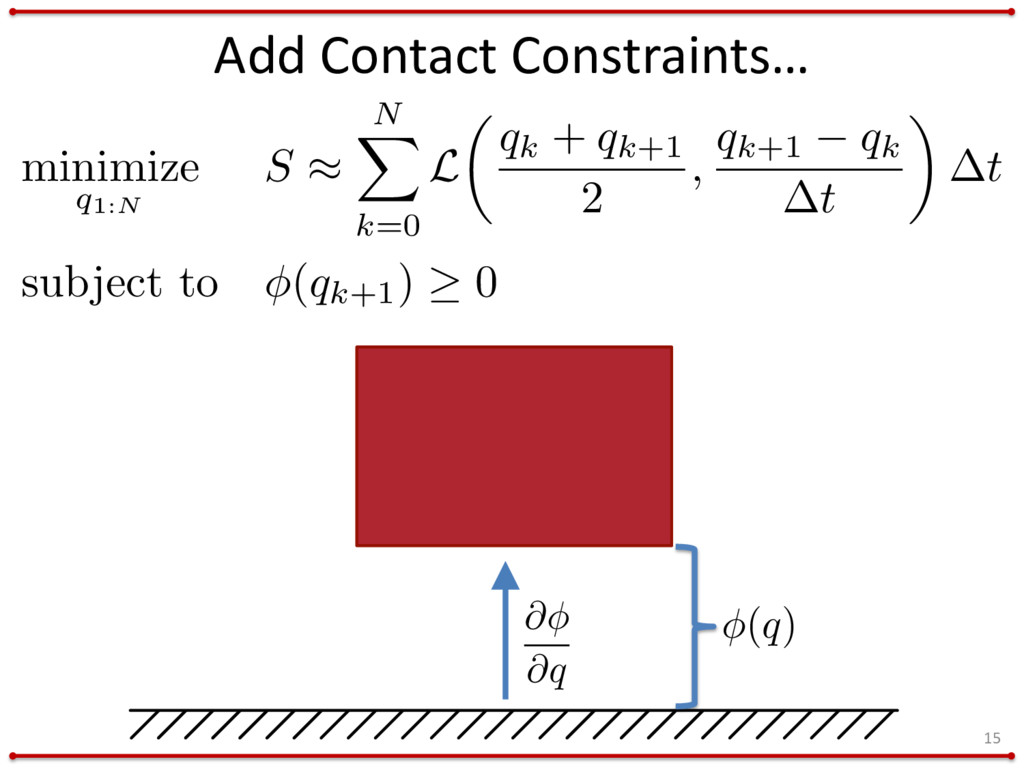 Add Contact Constraints… 15 minimize q1:N S ⇡ N...