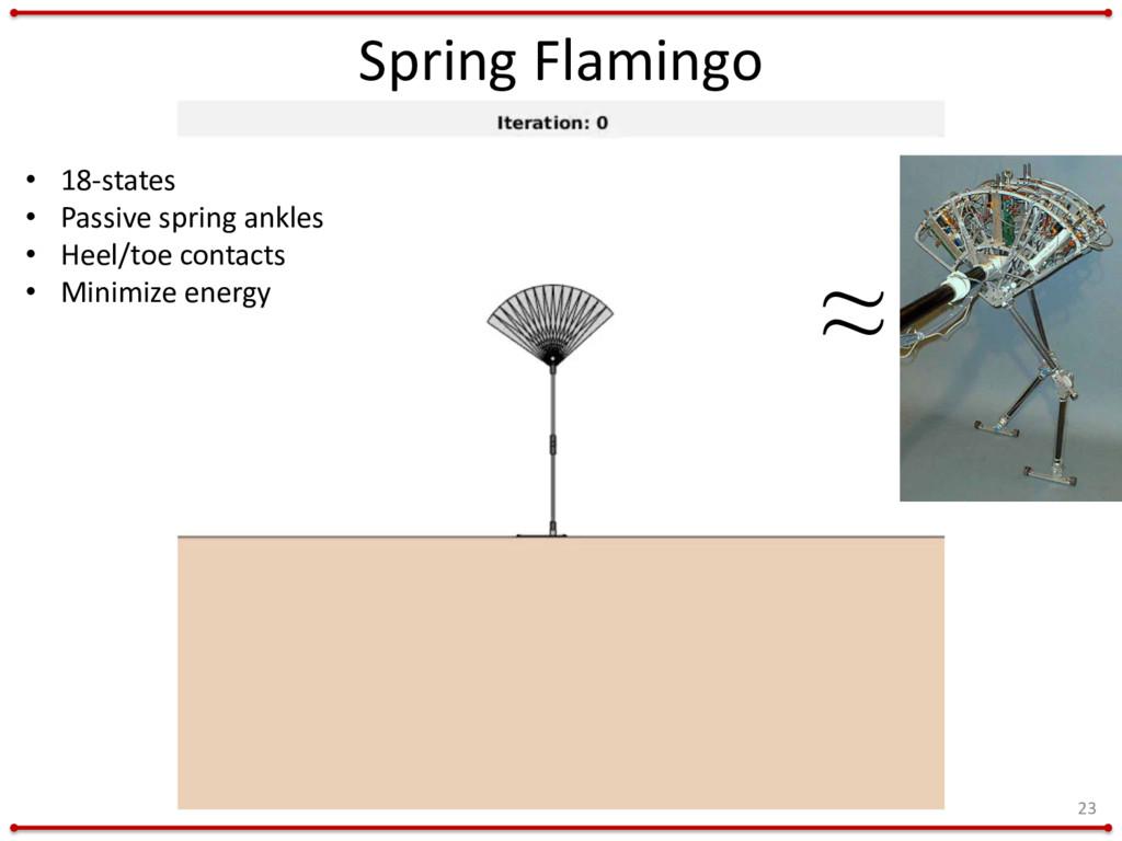 Spring Flamingo 23 ≈ • 18-states • Passive spri...