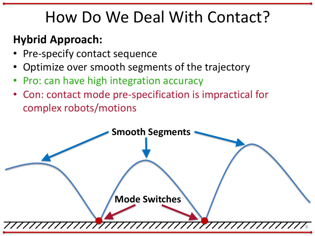 How Do We Deal With Contact? 8 Hybrid Approach:...