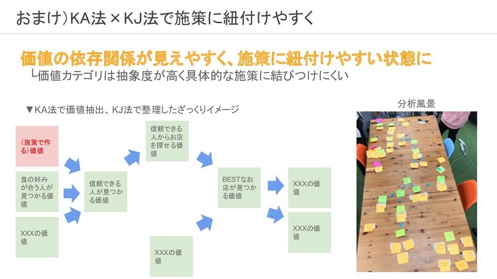 おまけ)KA法×KJ法で施策に紐付けやすく   価値の依存関係が見えやすく、施策に紐付け...