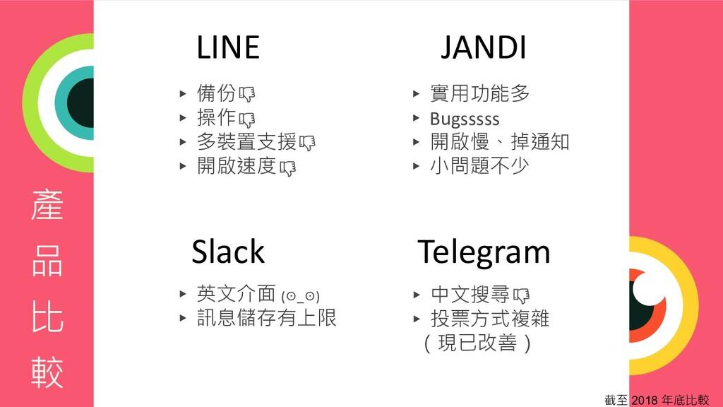 LINE ▸ 備份 ▸ 操作 ▸ 多裝置支援 ▸ 開啟速度 JANDI Slack Teleg...