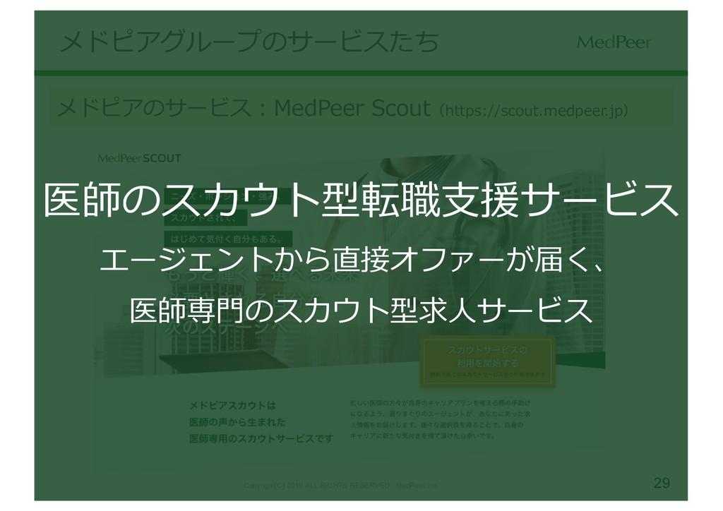 29 メドピアグループのサービスたち メドピアのサービス:MedPeer Scout(http...