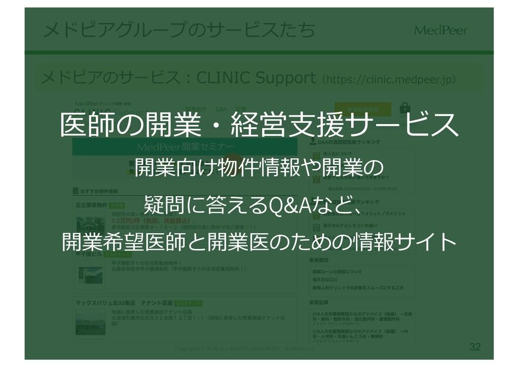 32 メドピアグループのサービスたち メドピアのサービス:CLINIC Support(htt...