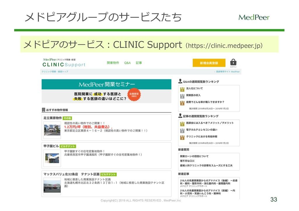 33 メドピアグループのサービスたち メドピアのサービス:CLINIC Support(htt...