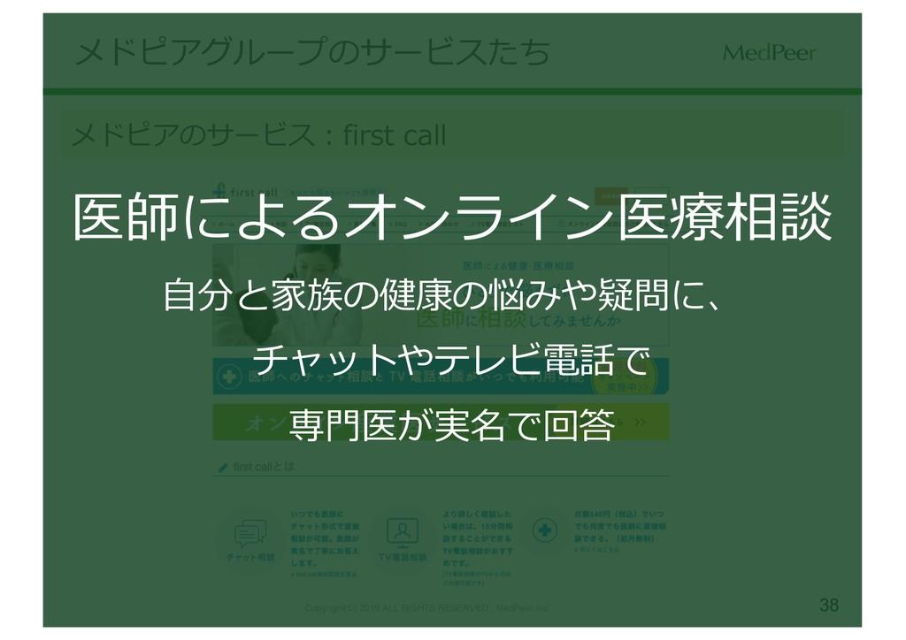 38 メドピアグループのサービスたち メドピアのサービス:first call Copyrig...