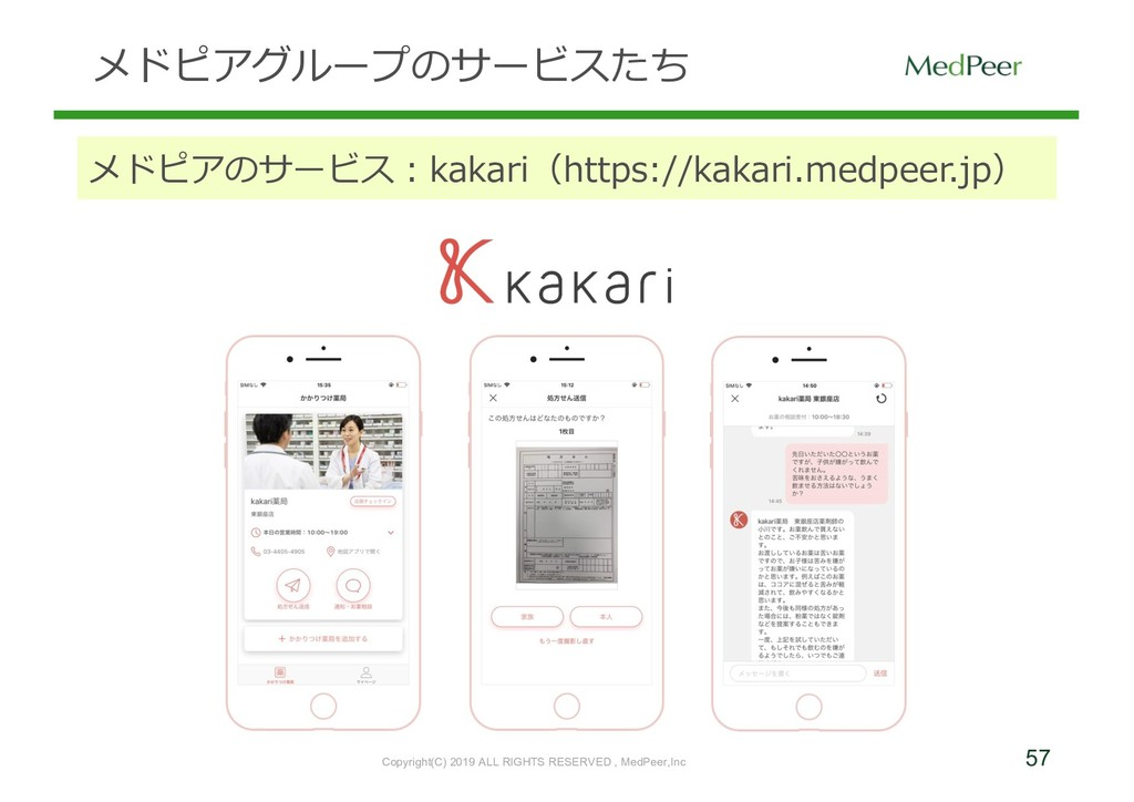 57 メドピアグループのサービスたち メドピアのサービス:kakari(https://kak...