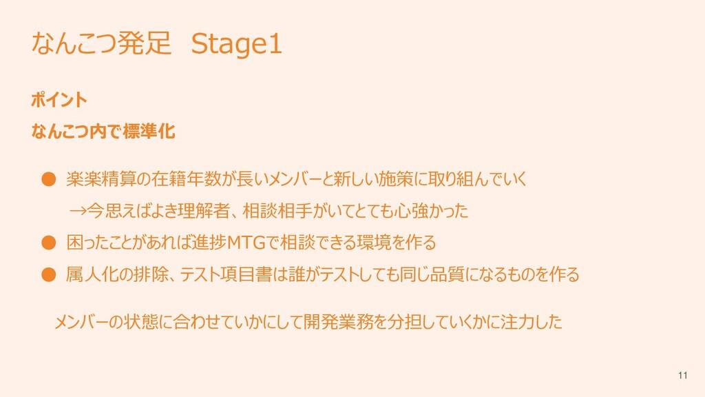 なんこつ発足 Stage1 ポイント なんこつ内で標準化 ● 楽楽精算の在籍年数が長いメンバー...