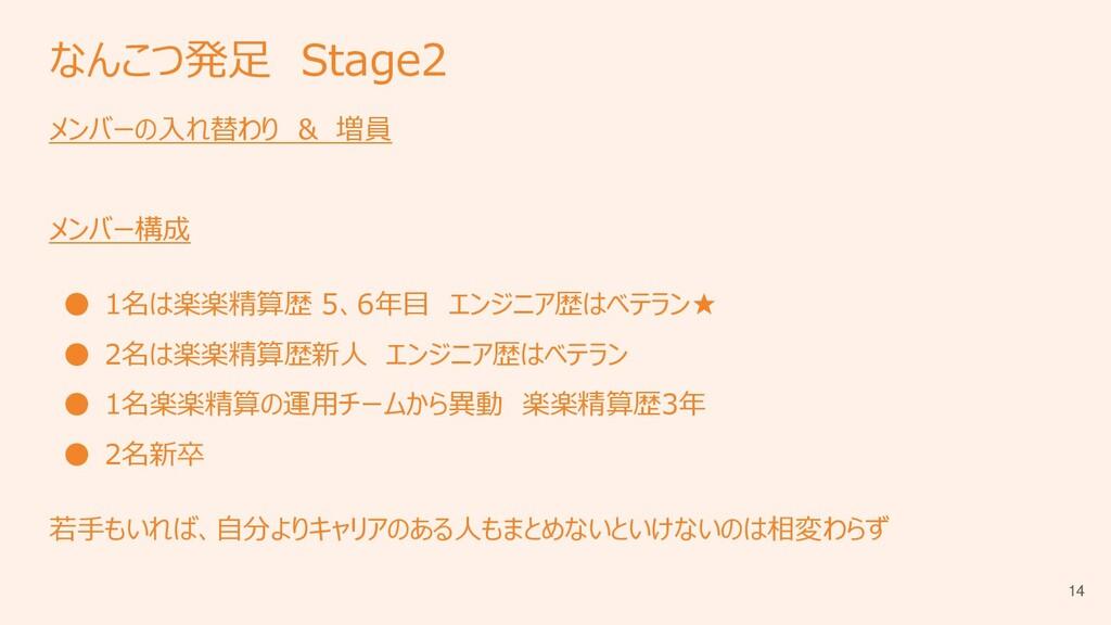 なんこつ発足 Stage2 メンバーの入れ替わり & 増員 メンバー構成 ● 1名は楽楽精算歴...