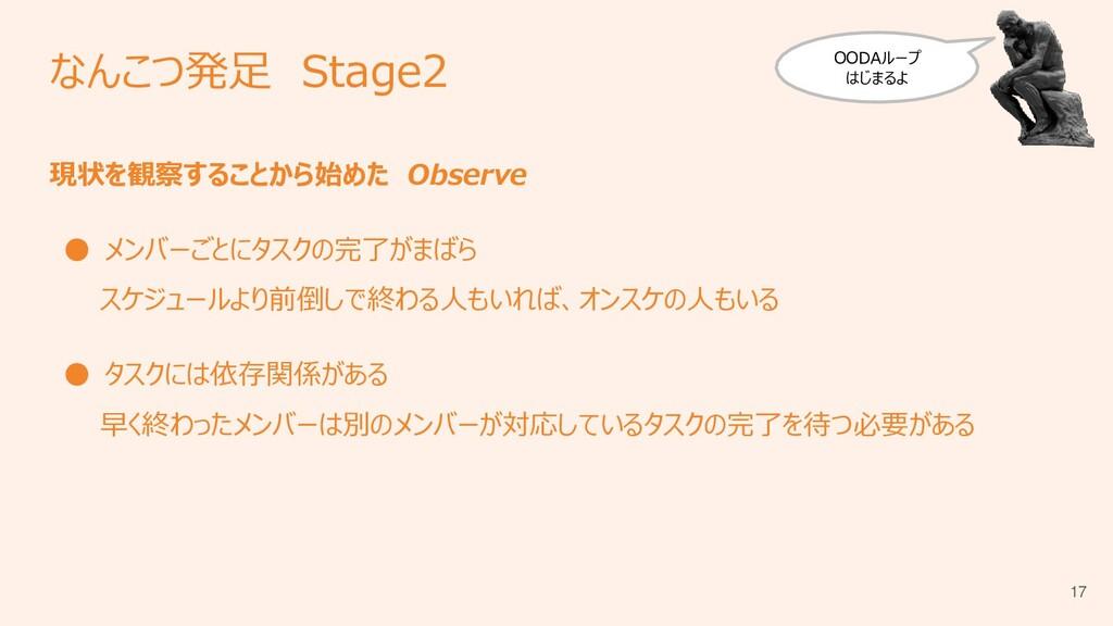 なんこつ発足 Stage2 現状を観察することから始めた Observe ● メンバーごとにタ...