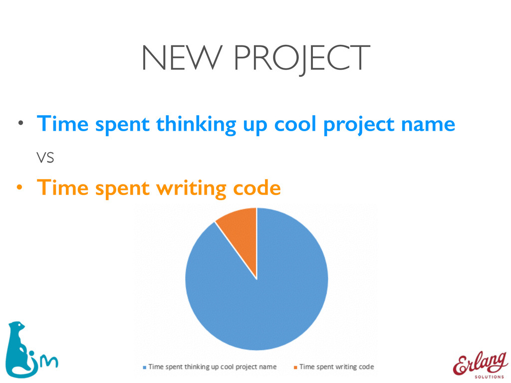 NEW PROJECT • Time spent thinking up cool proje...
