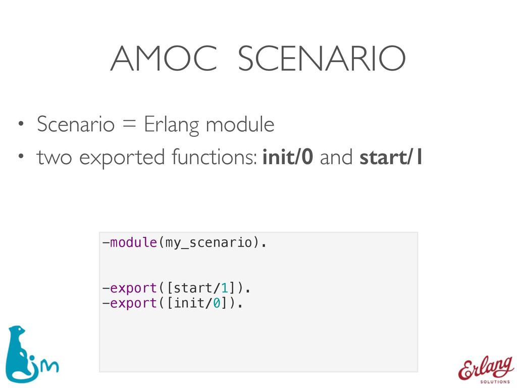 • Scenario = Erlang module • two exported funct...