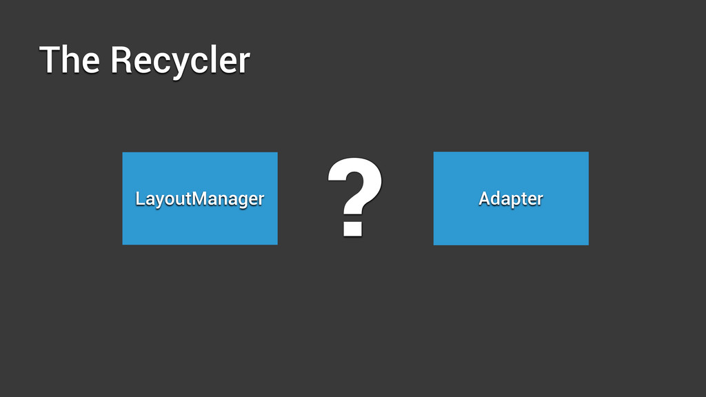 The Recycler LayoutManager Adapter ?