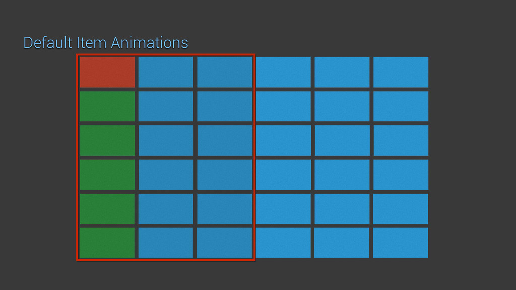 Default Item Animations