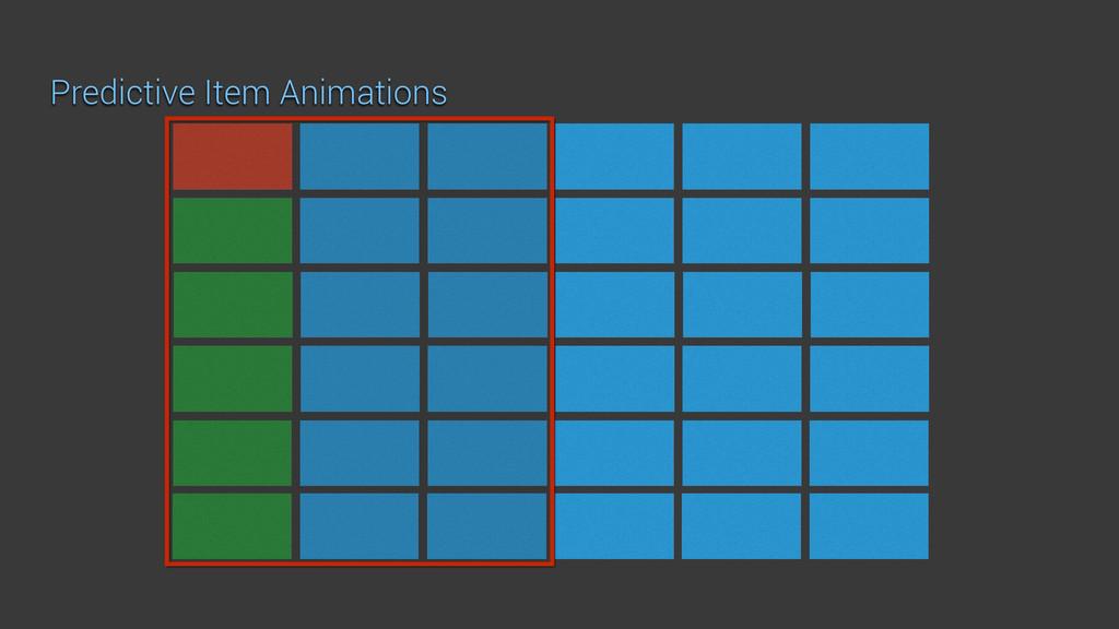 Predictive Item Animations