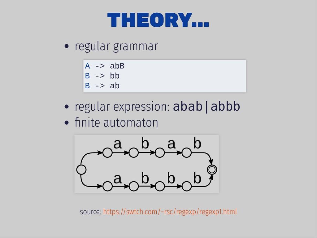 THEORY... THEORY... regular grammar regular exp...