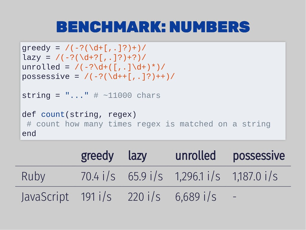 BENCHMARK: NUMBERS BENCHMARK: NUMBERS greedy la...