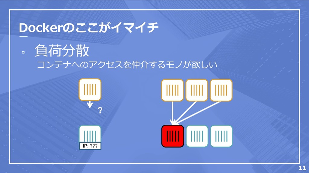 Dockerのここがイマイチ ▫ 負荷分散 コンテナへのアクセスを仲介するモノが欲しい ? 1...
