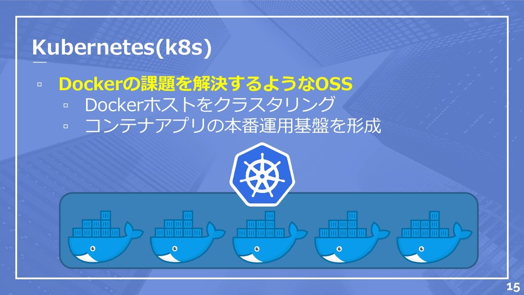 Kubernetes(k8s) ▫ Dockerの課題を解決するようなOSS ▫ Docker...