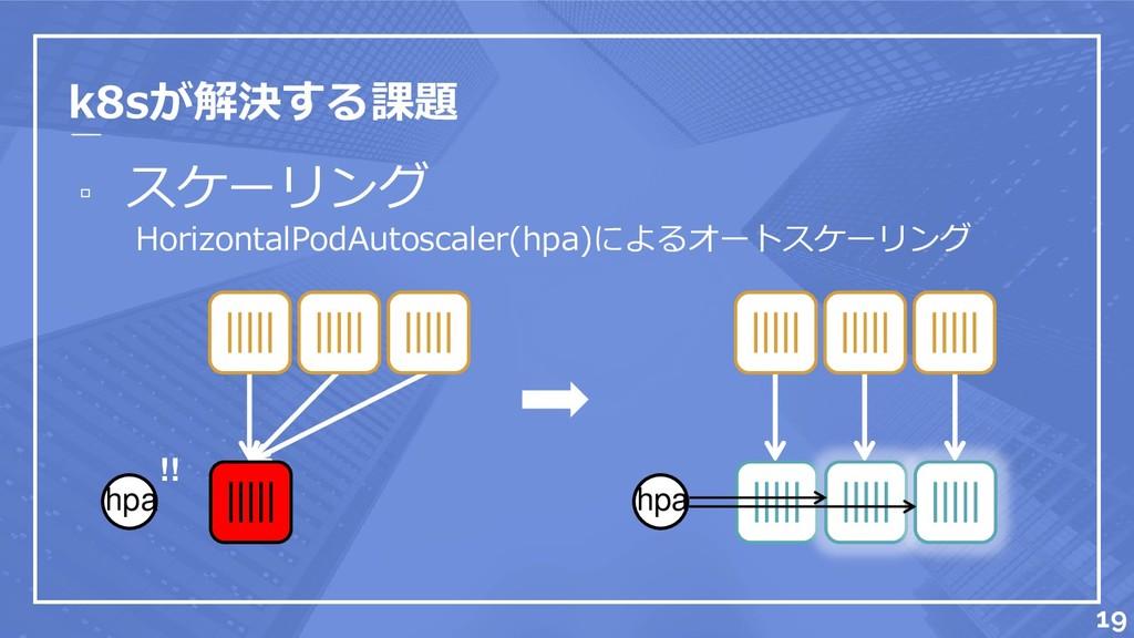 k8sが解決する課題 ▫ スケーリング HorizontalPodAutoscaler(hpa...