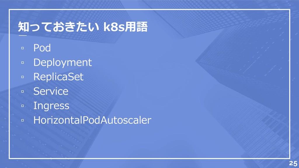 知っておきたい k8s用語 ▫ Pod ▫ Deployment ▫ ReplicaSet ▫...