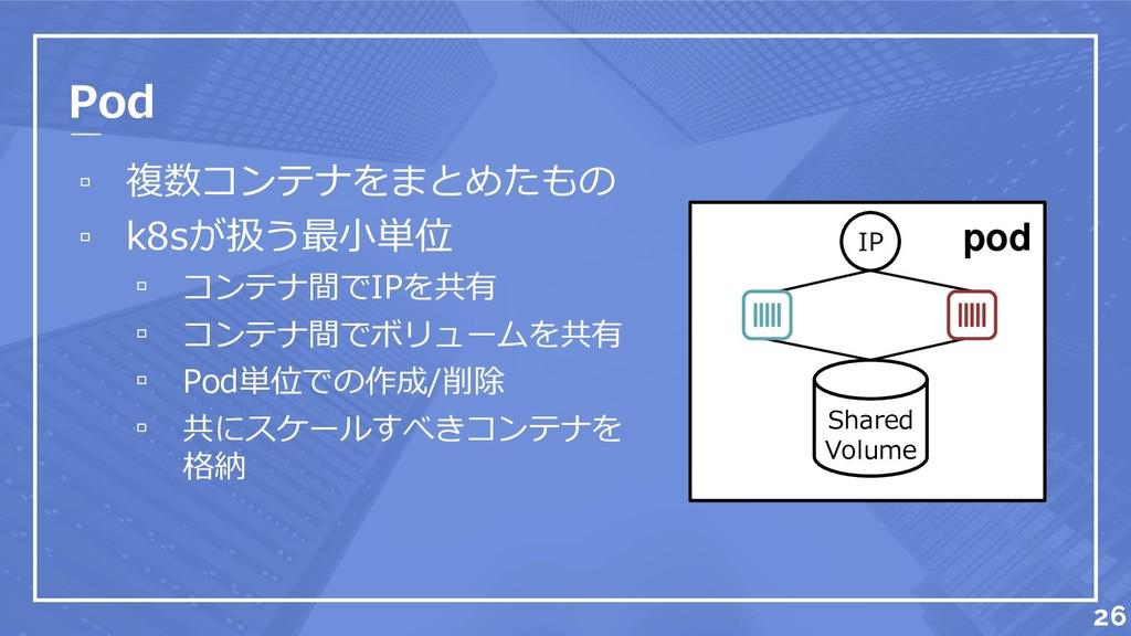 Pod ▫ 複数コンテナをまとめたもの ▫ k8sが扱う最小単位 ▫ コンテナ間でIPを共有 ...