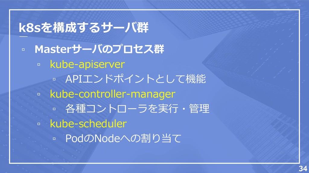 k8sを構成するサーバ群 ▫ Masterサーバのプロセス群 ▫ kube-apiserver...