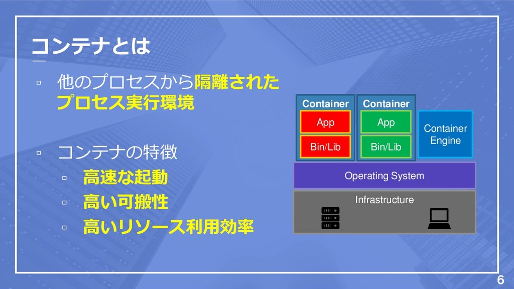 Container Container コンテナとは ▫ 他のプロセスから隔離された プロセス...
