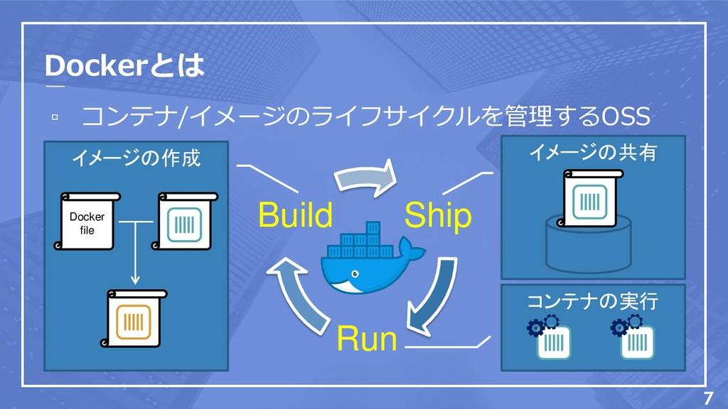 Dockerとは ▫ コンテナ/イメージのライフサイクルを管理するOSS 7 Ship Run...