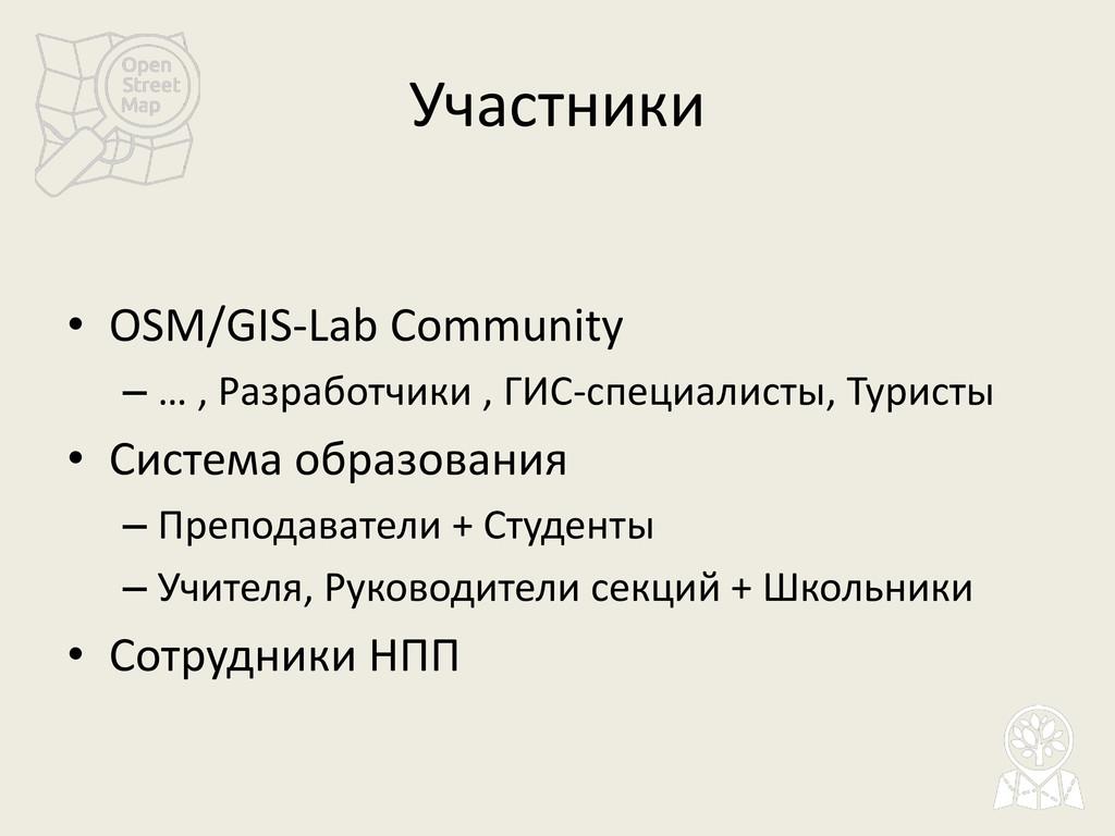 Участники • OSM/GIS-Lab Community – … , Разрабо...
